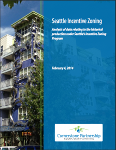 Incentive Zoning Report